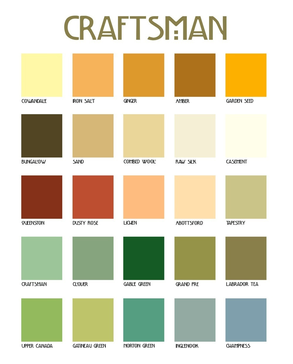 1000 images about painting inspiration on pinterest Home interior color schemes